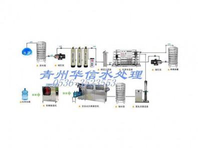 水处理工艺图