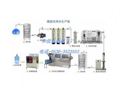 桶装水工艺流程图